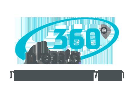 360 פיננסים- שוקי מלה
